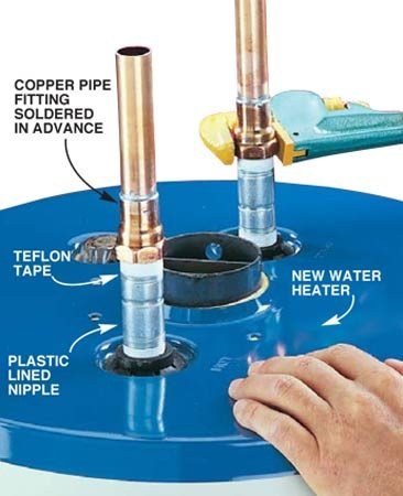 <b>Photo 5</b></br> Solder new copper adapters to 6-in. lengths of 3/4-in. copper and screw the assemblies into the hot water outlet and cold water inlet ports in the top of the tank. Add short, plastic lined nipples to shield against galvanic corrosion, especially if you have hard water or if they're required by local codes.