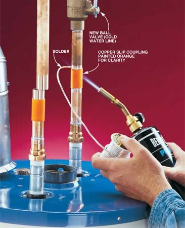 <b>Photo 6</b></br> Slide the new water heater into place, recut or extend the old tubing to meet the new, and solder the tubing together using copper slip couplings. If the tubing doesn't line up, offset the lines as needed with pairs of 45-degree elbows.