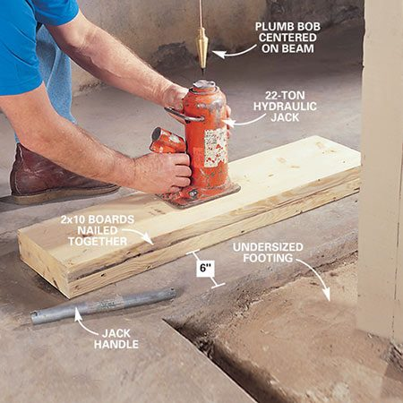 """<b>Photo 3: Place the hydraulic jack</b></br> Position two 3-ft. long 2x10 """"weight-spreader"""" boards a minimum of 6 in. from the sides of the hole, then center a hydraulic jack directly under the beam's lifting point using a plumb bob. Make sure the jack is perfectly plumb and sits solidly level on the boards."""