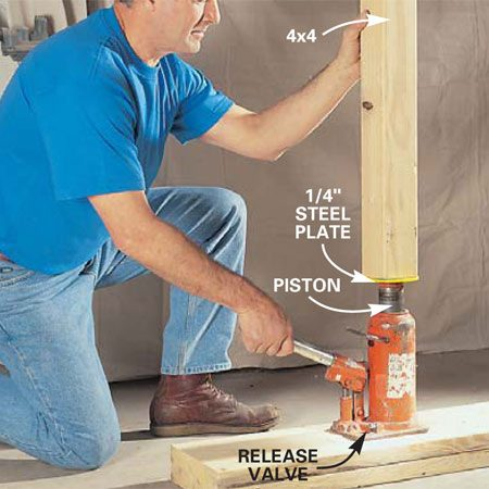 <b>Photo 4: Set the jacking post</b></br> Cut a 4x4 or 6x6 jacking post to fit between the jack piston and the beam. Place a 1/4-in. thick steel plate between the piston and the bottom of the post to prevent the piston from becoming embedded in the post. Snug the post up to the beam by closing the jack's release valve and pumping the jack handle up and down to raise the piston.