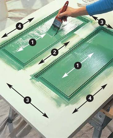 <b>Photo 10: Paint door panels first</b></br> Spread paint on the panels first, working it into the corners. Smooth the paint with long strokes in the direction of the wood grain.