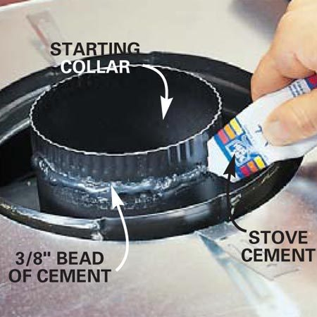<b>Photo 3: Set the fireplace in position</b></br> Set the fireplace on the platform and slide it into position. Then apply a pencil-width bead of sealant to the starting collar of the fireplace. Use the sealant recommended by the manufacturer, usually stove cement or high-temperature silicone caulk.