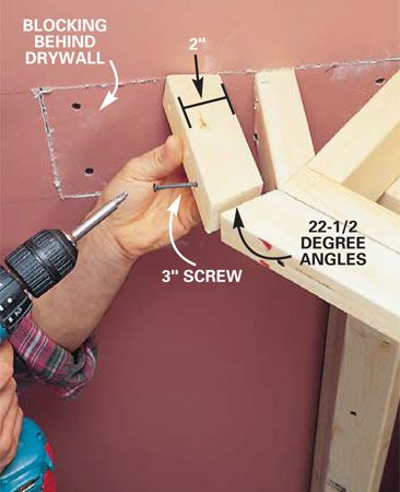 <b>Photo 15: Finish assembling the mantel </b></br> Miter short framing members to complete the angled ends of the mantel and attach them with screws.