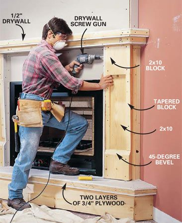 <b>Photo 17: Build the columns </b></br> <p>Build the columns according to Fig. A and screw them to the framing. Then cover all wood surfaces with drywall fastened with 1-1/4 in. drywall screws.</p> <p><strong>Note:</strong> You can download and print Figure A from the Additional Information section below. </p>