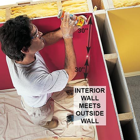 <b>The problem</b></br> <p>An uninsulated cavity in an outside wall allows warm, moist air and cold outside air to come in contact, creating mold. The easiest fix is to spray in expanding foam.</p>