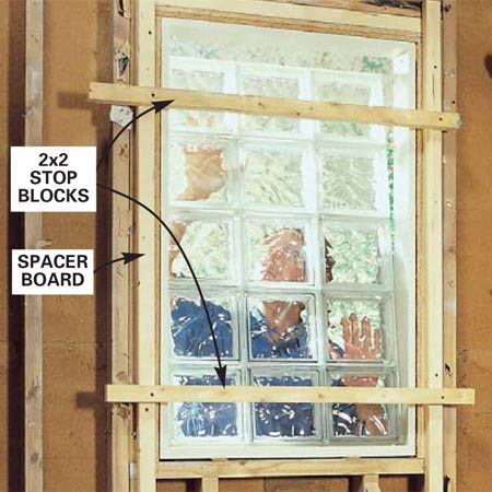 <b>Photo 3: Get the window ready for tile</b></br> Rip two 3-ft.-long spacer boards the thickness of your tile plus 3/4 in. so the window will protrude 1/4 in. past the finished tile surface. Tack them to the sides of the window opening. Tack two 2x2s into the boards to hold the glass block panel in the proper position while you push it in from the outside