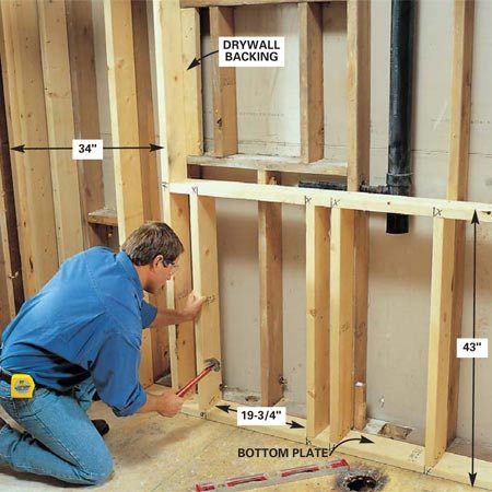 <b>Photo 8: Frame the wall </b></br> Nail the bottom plate to the floor and the top plate to the ceiling. Then mark the positions of the shower base, toilet and sink. Lay out and toenail the wall studs into position (Fig. B) and the top plate for the low wall. On the opposite end of the shower, frame a matching 35-in. wide wall (see Photo 14) 60-1/4 in. (or the length of your shower base plus 1/4 in.) away from the first wall.