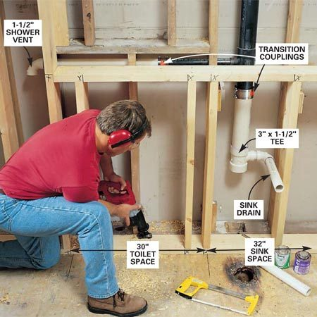 <b>Photo 10: Connect the new shower vent </b></br> Position and connect the new shower vent (see Fig. B). Then position the sink and center the drain behind it, 19 in. up from the floor. Connect the drain to the main stack with a 3 x 1-1/2 in. tee. Drill 3/4-in. pilot holes and saw out a 4-1/2 in. hole for the toilet drain.