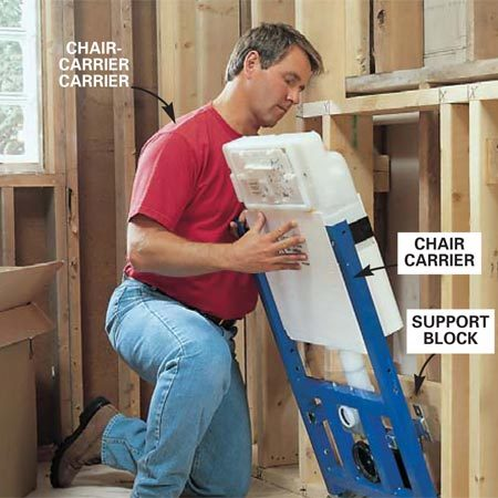 <b>Photo 11: Install the chair carrier</b></br> Nail in 2x6 blocking to anchor the rear toilet mounting brackets. Fit the chair carrier in the opening to check the location of the drain hole and the position of the mounting block. The front surface of the framework should be flush with the face of the studs.