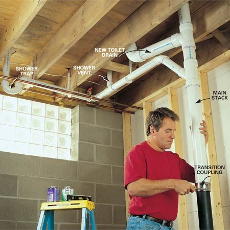 <b>Photo 12: Dry-fit the piping </b></br> Dry-fit the PVC piping assembly for the wall-hung toilet, shower trap and sink. After you're satisfied that the dimensions are correct, solvent-weld all the joints in the assembly and join it to the existing ABS main stack using a transition coupling.