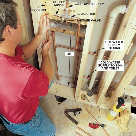 How to remodel a small bathroom the family handyman for Running copper water lines