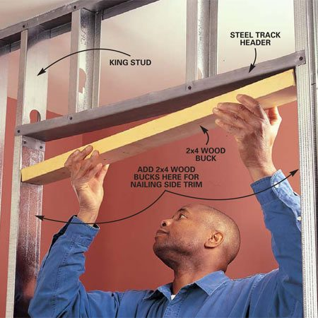 <b>Photo 4: Doorway framing techniques</b></br> Construct a doorway in a non-weight-bearing wall using steel and wood. Fabricate the metal header by cutting the track 2 in. longer than the rough opening width. Cut each flange of the track (on both ends) 1 in. lengthwise and bend the web down 90 degrees using sheet metal locking pliers (as shown in inset photo). At the rough opening height specified, fasten the header by driving two pan-head screws through each web flap (drawing the header tight to the king stud) and then driving a screw through each flange of the track.