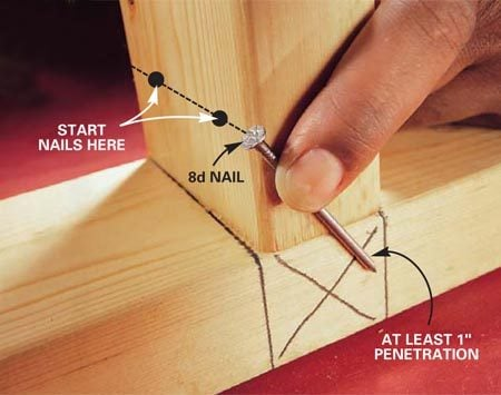 <b>It's all in the angle</b></br> If you're not sure where to start the nail, hold it alongside to visualize the path.