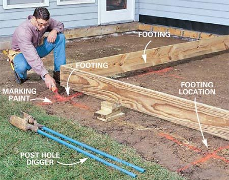 <b>Photo 4: Locate the footings</b></br> Mark your footing locations, using the deck frame to accurately position them. Paint a cross with spray paint. Extend the cross beyond the diameter of the footing so you can easily keep the hole aligned as you dig. Disassemble the frame and dig your footings.