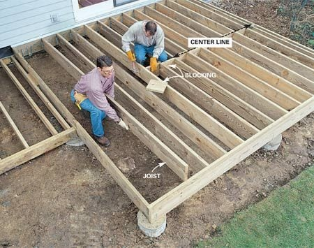 How to build a wood and stone deck the family handyman for Timber decking spacers