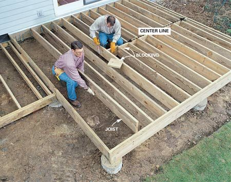 <b>Photo 6: Add the joists</b></br> Cut and install the 2x10 joists, sliding them into the joist hangers. Drive 1-1/4 in. galvanized joist hanger nails into the joists and 16d galvanized box nails into the ledger, filling all the nail holes in the hangers. Nail blocking between the joists with 16d galvanized nails, alternating between the sides formed by a chalk line snapped across the center line of the deck.