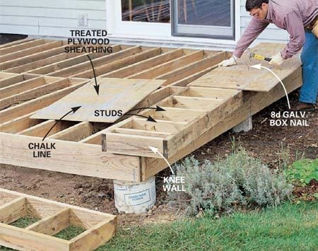 <b>Photo 7: Build knee walls</b></br> Assemble the 2x6 knee walls according to the plan using 16d galvanized nails. Sheathe the outside with 1/2-in. treated plywood, securing it every 8 in. with 8d galvanized box nails. Snap chalk lines on the plywood at every stud to make sure your nails hit solid wood.