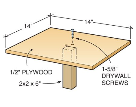 <b>Figure G: Hawk</b></br> Make your own hawk for the project with scrap pieces of plywood an d lumber.