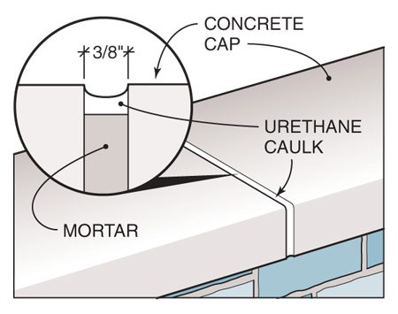 <b>Figure H: Cap joint detail</b></br> Fill joints with mortar, then top off with urethane caulk.