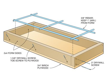 <b>A: Concrete cap mold</b></br> Cut the 2x4s to length and screw the ends together with 3-in. drywall screws. Toe-screw (screw at an angle) the sides to the 3/4-in. plywood base every 12 in. with 1-5/8-in. screws. Cut the 3/8-in. rebar to length with a circular saw and a metal-cutting blade.