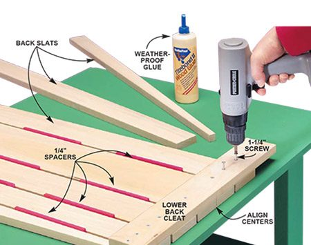 <b>Photo 2: Use spacers for the slats</b></br> <p>Slip 1/4-in. spacers between the back slats as you screw the horizontal back supports (G, L and N) to the slats. Predrill and countersink each hole and apply weatherproof glue to each joint.</p>