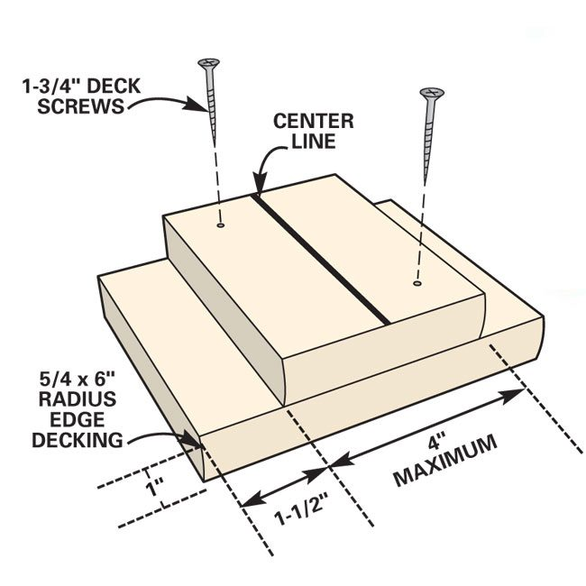 Build this nifty jig from scrap pieces to speed up the railing<br/> construction of your deck.