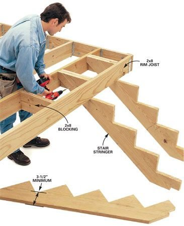 <b>Mark the stringer</b></br> Mark the stringer positions and nail 2x8 blocking between the joists beside those positions. Secure the stringers to the blocking with four 3-in. deck screws driven along the lower edge of the stringer