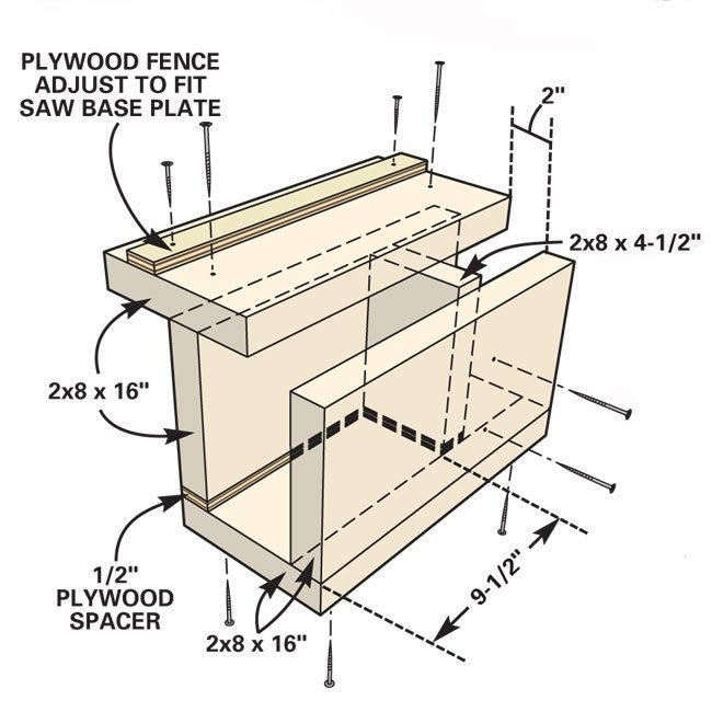 Use this jig to cut all your post caps and add a professional look<br/> to your deck railing.