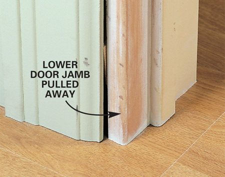 <b>Latch-side bottom edge</b></br> The lower door jamb is out of plumb and the door is catching at the bottom.