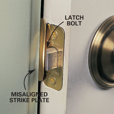 <b>Misaligned strike plate</b></br> The latch won't catch unless you lift or slam the door.