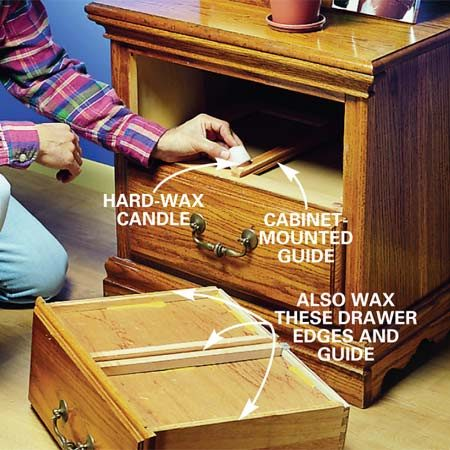 <b>Photo 3: Wax wooden drawers</b></br> Lubricate dresser drawers by rubbing a hard-wax candle (or paraffin block) along both drawer bottom edges and the center guide.