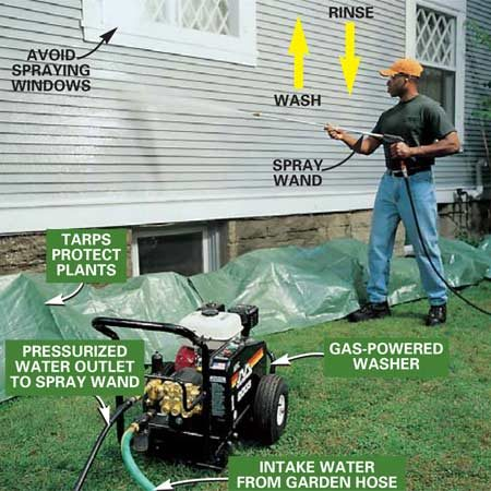 <b>Photo 2: Cleaning siding</b></br> Wash siding to prepare it for painting. Begin with the wand's nozzle 4 ft. from the house and slowly move it closer until you achieve the desired cleaning effect. Grip the spray wand with two hands, direct the water stream at a 45-degree angle to the siding and move the water stream constantly.