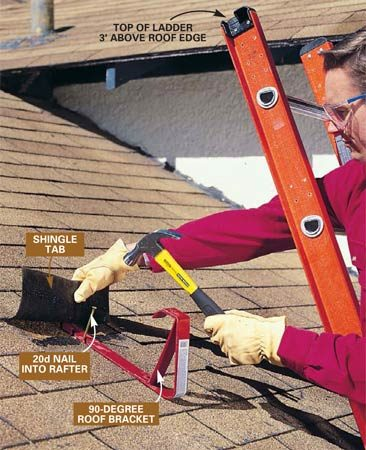 <b>Photo 1: Nail on the roof brackets</b></br> Nail a row of roof brackets about 18 in. up from the eave and about 4 ft. apart. Position the brackets directly over a rafter or truss (Fig. A). Install each bracket by lifting a shingle tab and sliding the bracket under it. Then pound 20d common nails into each slot, making sure they hit the rafter or truss.