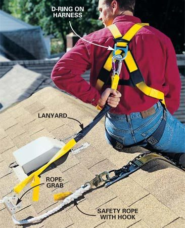 <b>Photo 5: </b><br/>Clip the end of the safety rope to the ring on the roof anchor. Then clip the lanyard to the D-ring on the back of the harness. Squeeze the rope-grab and slide it along the safety rope to reposition the lanyard on the rope as you move around the roof.