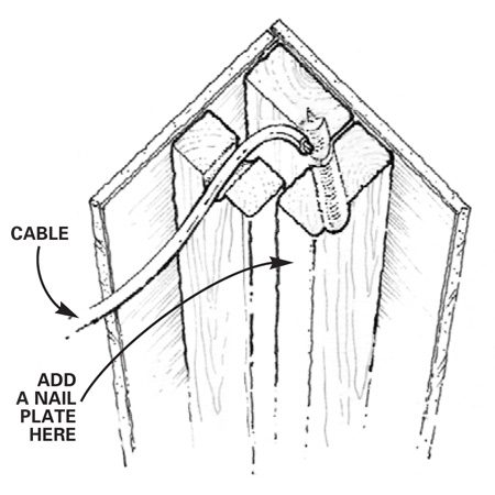 <b>Figure A:</b></br> Rough-in wiring detail.