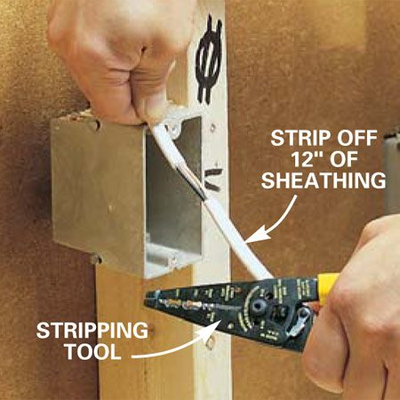 <b>Photo 7: Cut the cable at the box</b></br> Grab the cable at the point you estimate it will enter the box. Cut the cable about 12 in. beyond this spot and strip off all but about 1 in. of sheathing.