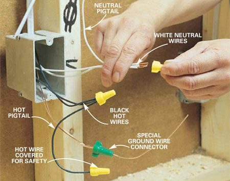how to rough in electrical wiring the family handyman photo