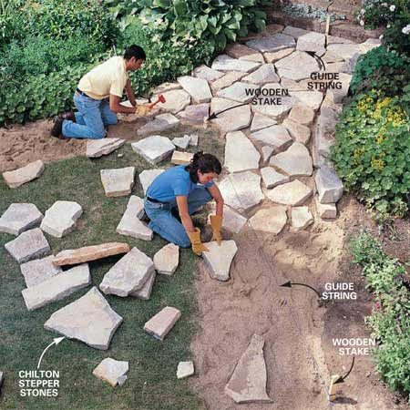 <b>Photo 8: Arrange the stones </b></br> Arrange the stone on the sand, mixing shapes and colors to create a natural-looking path. Leave about 2 in. between stones for plants to fill in.