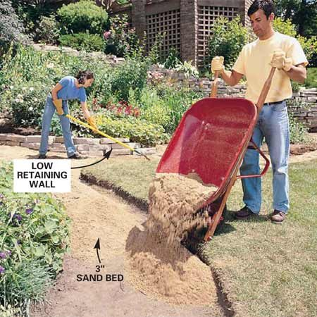 <b>Photo 7: Spread sand </b></br> Spread a 3-in. layer of sand over the path. Use a rake to smooth the sand about 2 in. below the surface of the lawn.