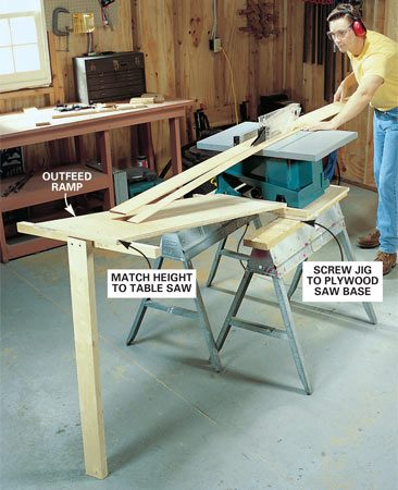 <b>Outfeed jig</b></br> A simple outfeed jig supports those long, dangly boards.