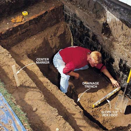<b>Photo 2: Excavate for drainage</b></br> Dig out the bottom level 12 in. deeper than the bottom of the rough window opening. Slope the bottom 1/2 in. per foot away from the foundation. Along the edge of the base farthest from the wall, dig a 12-in. wide x 6-in. deep drainage trench.