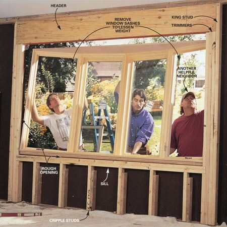 <b>Photo 6: Set the new window in place. </b></br> Lift and position the new window into place