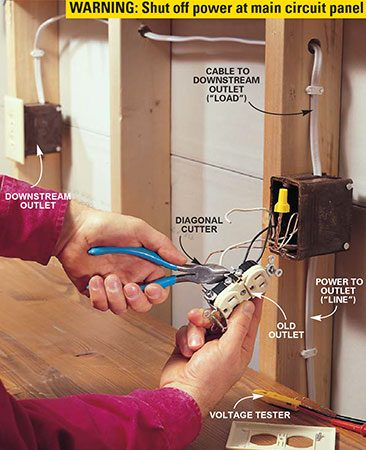 <b>Photo 1: Remove the outlet</b></br> <p>Turn off the power at the main circuit panel and remove the old outlet. Disconnect the wires by clipping them close to the outlet.</p>