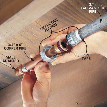 <b>Photo 5: Attach the dielectric fitting</b></br> Disassemble the dielectric fitting and solder one end to a 6-in. copper pipe. Cool the pipe and reassemble the fitting. Then solder the copper male adapter to the other end. Apply pipe tape to the threads of the galvanized pipe and tightly screw the dielectric fitting to the pipe.