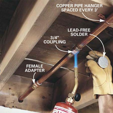 <b>Photo 7: Sweat the copper</b></br> Remove the female adapter and solder it to the last copper pipe. Then apply pipe tape to the male threads, and screw the adapter onto the sill cock. Solder both copper pipes into the coupling. When sweating the copper joints, open the sill cock, hold the torch on one side of the connection and the lead-free solder wire on the other side. Heat the joint for 10 seconds until the solder melts and flows around the connection.