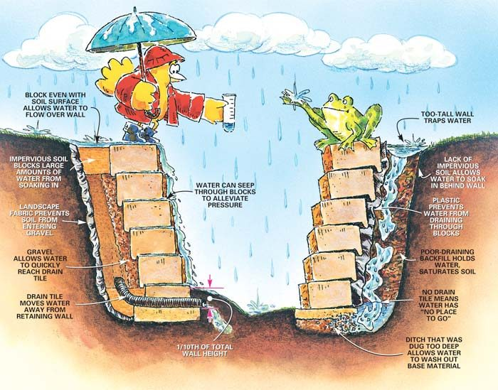 How to Build Retaining Walls Stronger | The Family Handyman