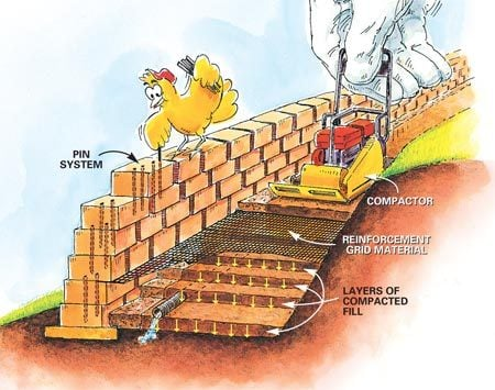 How To Build Retaining Walls Stronger The Family Handyman