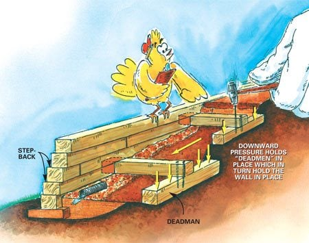 "Use a ""deadman"" when building a timber<br/> retaining wall."