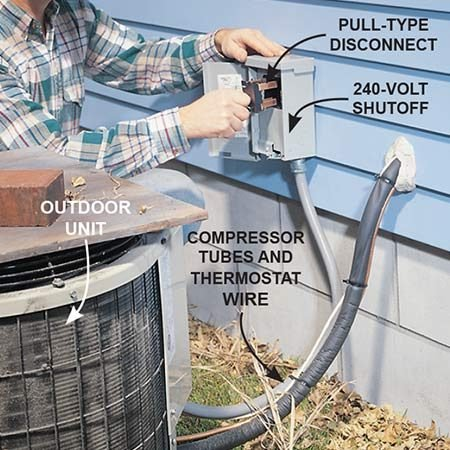 <b>Photo 1: Shutoff power to the air conditioner</b></br> Turn off the 240-volt power at the appliance shutoff box. It's usually outside within sight of the outdoor unit. Some shutoffs simply pull out; others have a handle to pull down or a fuse to remove. If there isn't one, turn off the power at the circuit breaker at the main panel that controls the outdoor unit.