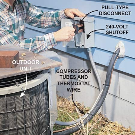 Cleaning Air Conditioners In The Spring The Family Handyman